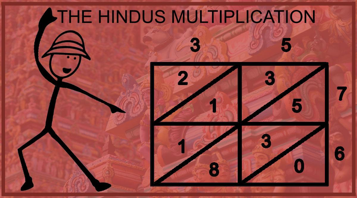 The Hindus Multiplication Method