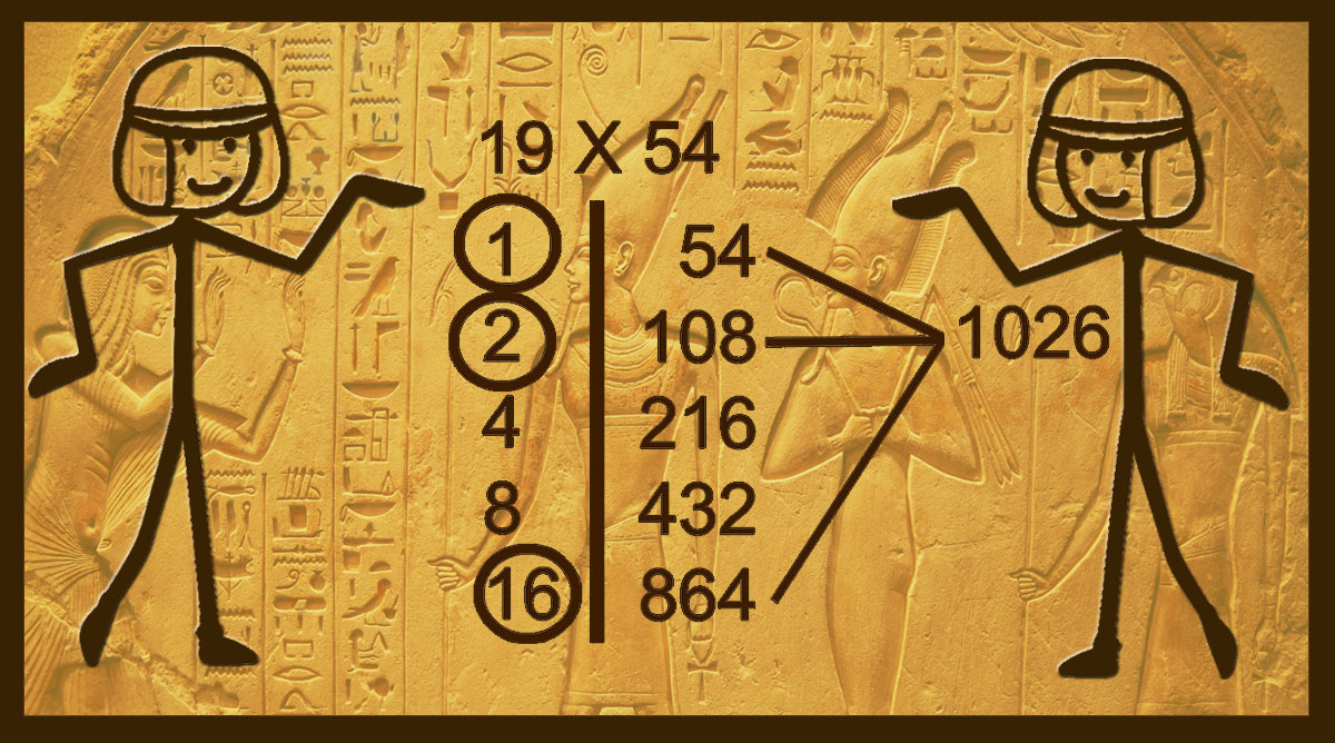 Ancient Methods of  Multiplication – The Egyptian Form of  Multiplication