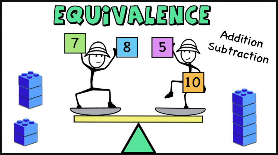 Equivalence (addition and subtraction) – Printable and Digital Activity Cards