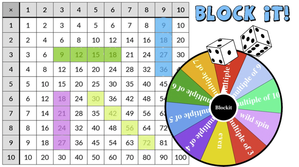 Block it! – A fun way to practice multiplication facts, Now print and digital.