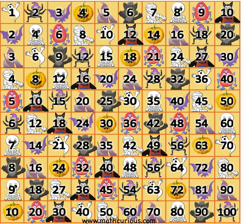 This image has an empty alt attribute; its file name is halloweenmultiboardgoo-1024x951.png