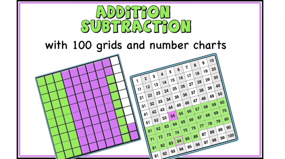 Addition and subtraction with 100 grids and 100 chart
