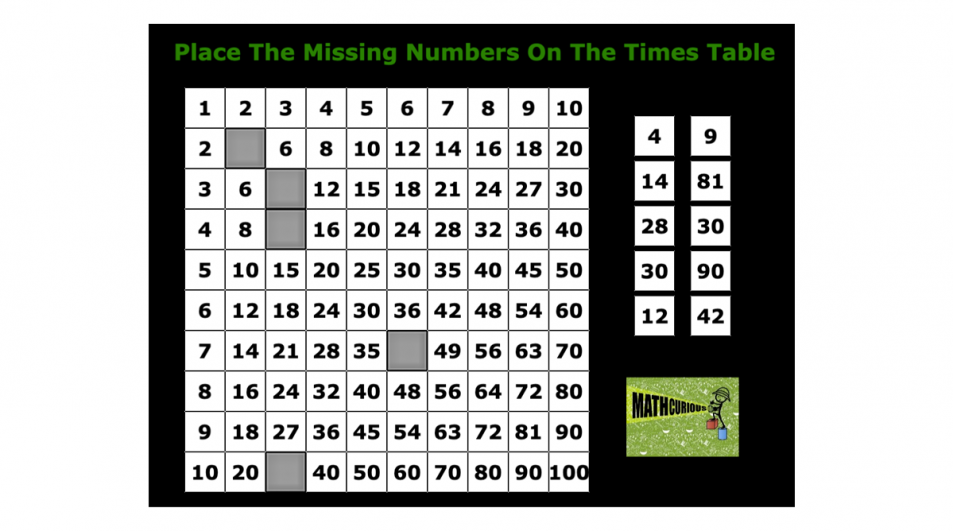 Missing Numbers on the Multiplication table-Web Game