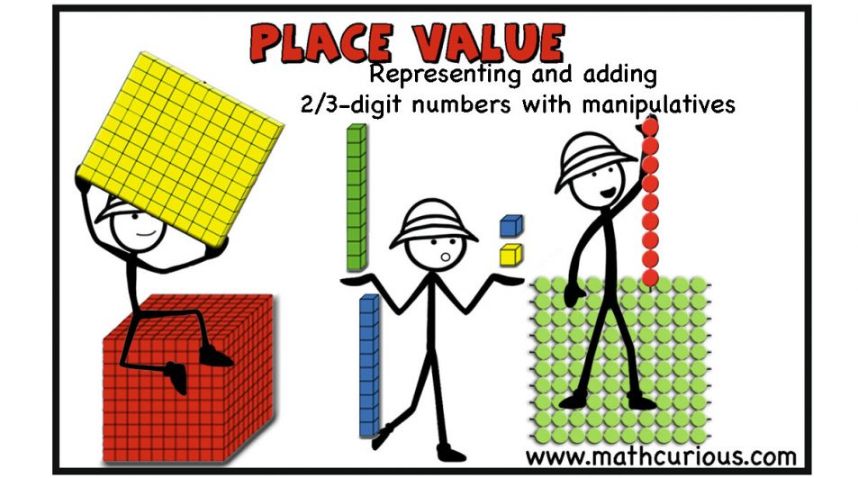 Place Value – Representing and adding  2/3 digit numbers with manipulatives